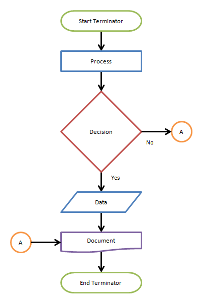simple-flow-chart-example